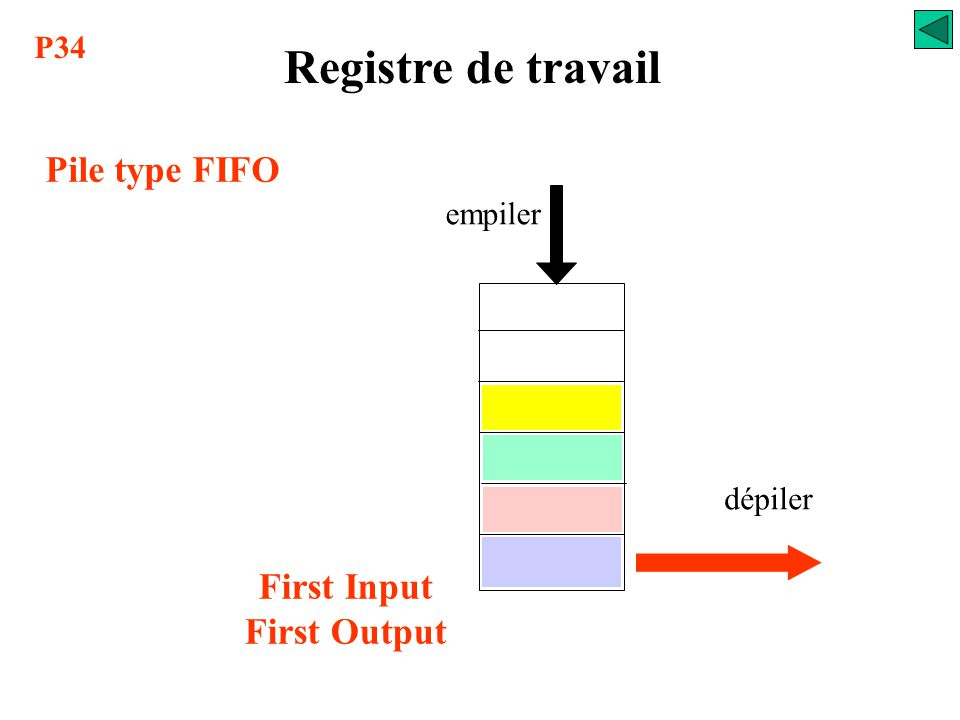 Registre de travail dépiler FIFO