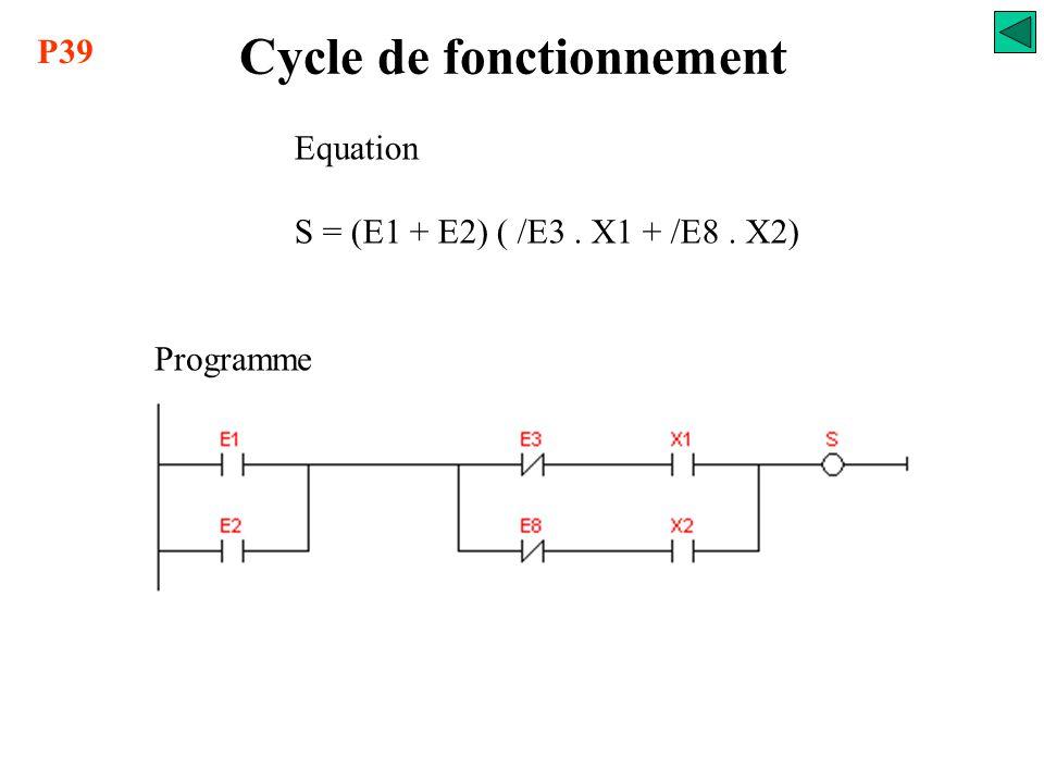 Adressage E1256 E2257 E3258 E8259 S384 X1000 X2001 Equation S = (E1 + E2) ( /E3. X1 + /E8. X2) Cycle de fonctionnement Exemple de traitement P39