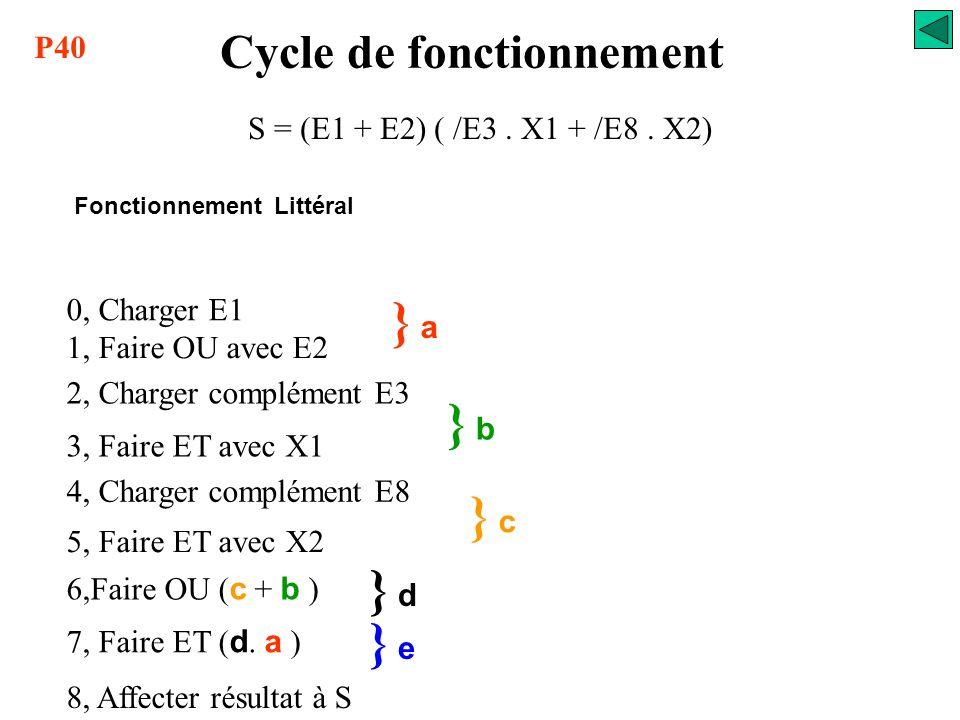 Equation S = (E1 + E2) ( /E3. X1 + /E8. X2) Programme Cycle de fonctionnement P39