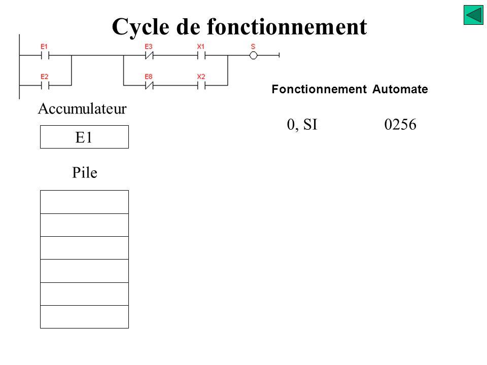 Accumulateur Pile Fonctionnement Automate Cycle de fonctionnement UAL accumulateur registres
