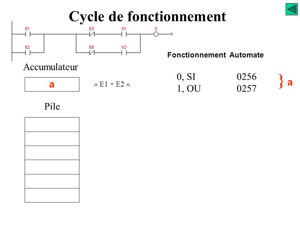 0, SI0256 E1 Accumulateur Pile Fonctionnement Automate Cycle de fonctionnement
