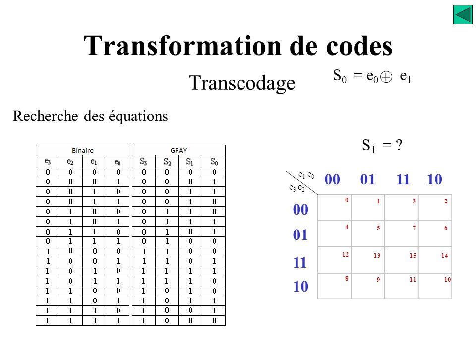 Transformation de codes Transcodage Recherche des équations S 0 = e 0 e 1 +