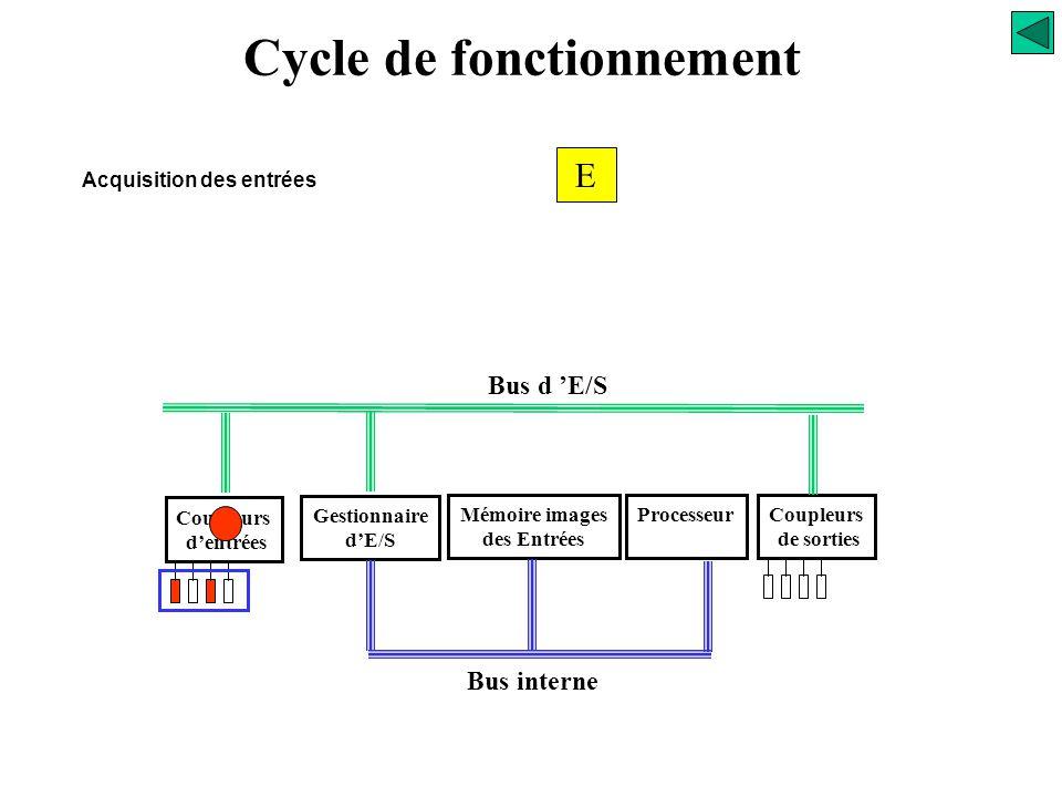 Cycle de fonctionnement E Acquisition des entrées