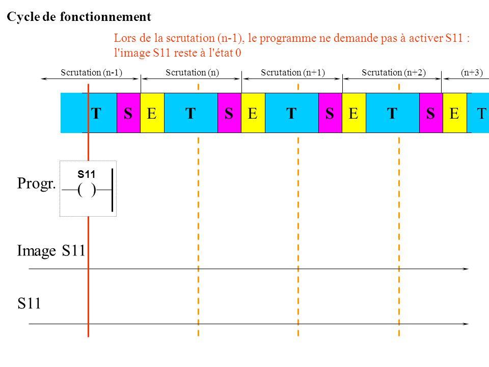 STSTE STESTE E Scrutation (n)Scrutation (n+1) T Image S11 S11 Soit une instruction de programme qui consiste à activer la sortie S11 Progr. ( ) S11 Sc