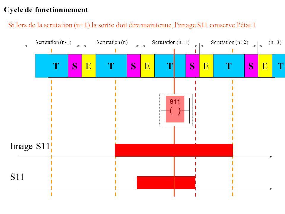 Scrutation (n)Scrutation (n+1) Image S11 S11 Traitement des sorties: la sortie physique est activée et mémorisée jusqu'au traitement des sorties de la