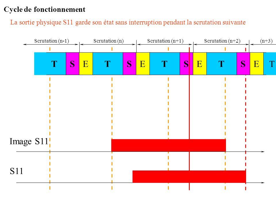 Scrutation (n)Scrutation (n+1) Image S11 S11 Si lors de la scrutation (n+1) la sortie doit être maintenue, l'image S11 conserve l'état 1 STSTE STESTE