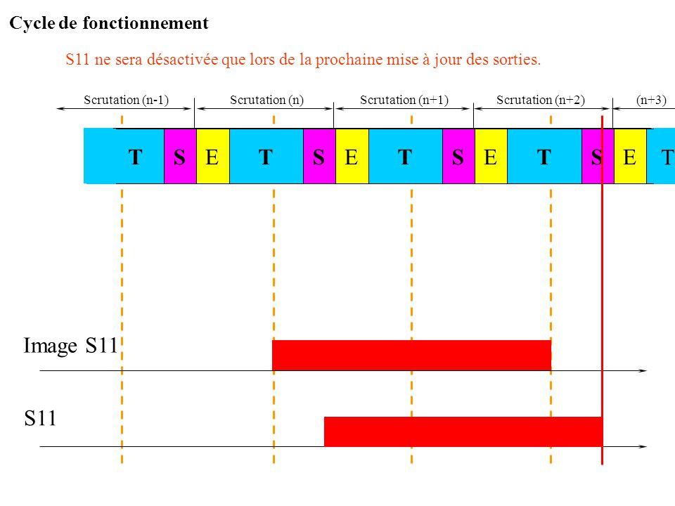 Scrutation (n+2)Scrutation (n+1) Image S11 S11 Si lors de la scrutation (n+2) les conditions pour activer S11 ont disparues, l'image de S11 passe à l'