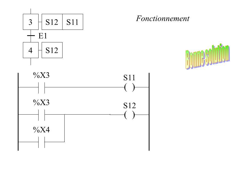 3 4 E1 S12S11 S12 ( ) S11 ? > %X3 Équation de la sortie S11 : S11 = X3 ( ) S12 ? > %X3 %X4 Équation de la sortie S12 : S12 = X3 + X4 Equations et prog
