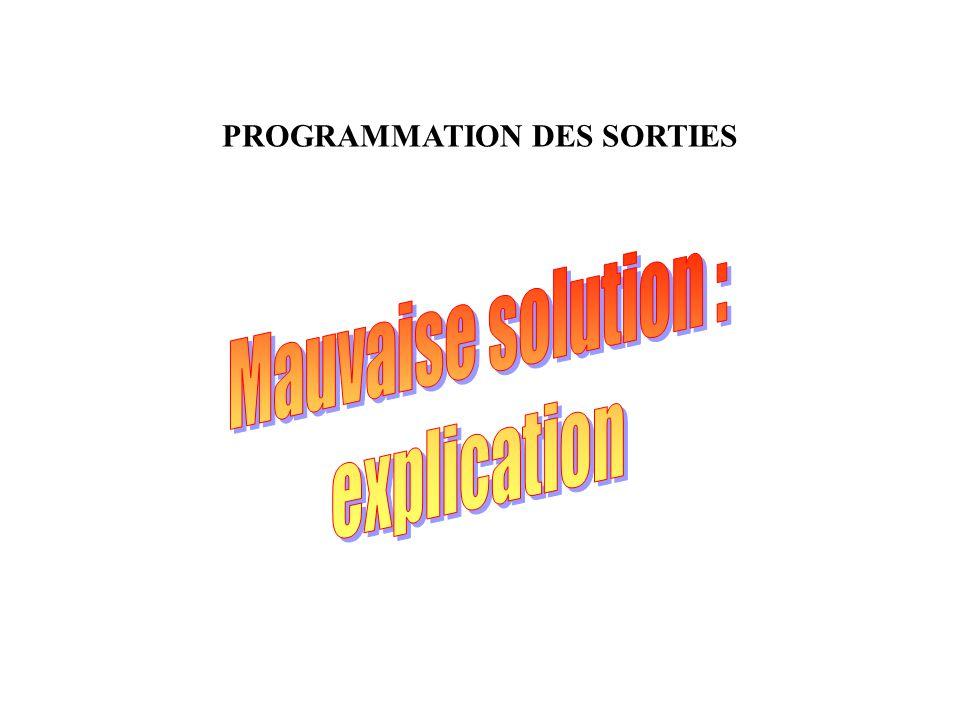 3 4 E1 S12S11 S12 ( ) S11 %X3 ( ) S12 %X3 %X4 Sens d'évolution du programme Image S11 = 0 Fonctionnement Exemple : X4 active Image S12 = 1 S11 = 0 S12