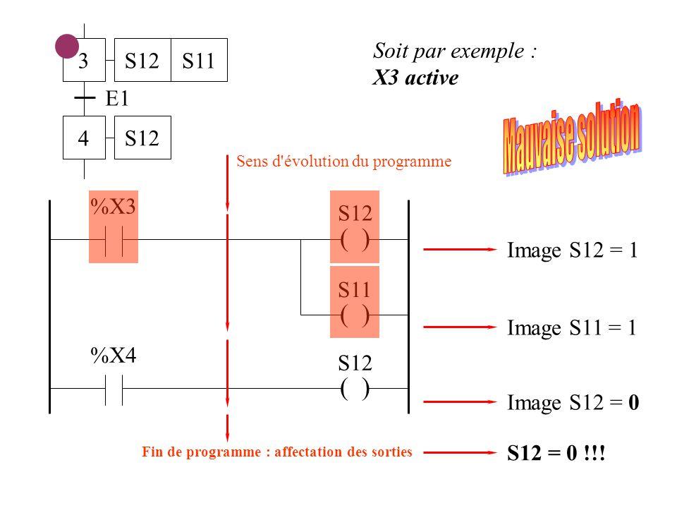 3 4 E1 S12S11 S12 ( ) S12 %X3 ( ) S11 %X4 ( ) S12