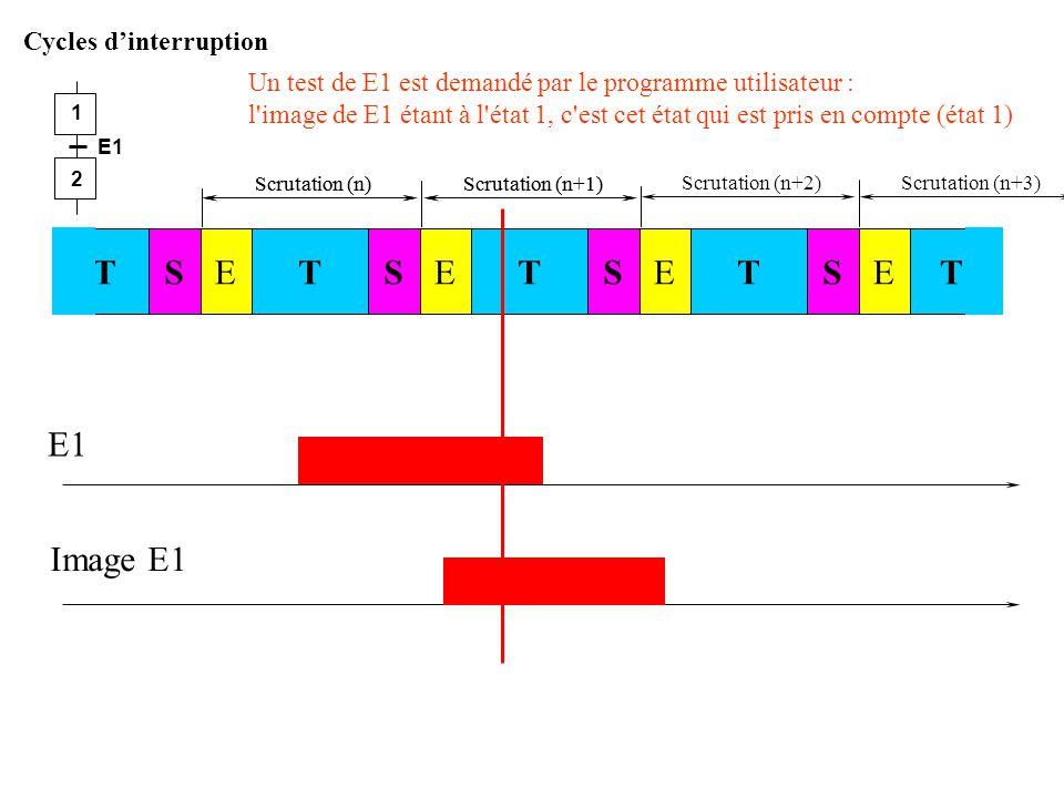 Scrutation (n)Scrutation (n+1) E1 Image E1 Scrutation (n+1), traitement des entrées : l'entrée E1 étant toujours présente, l'image E1 passe à l'état 1