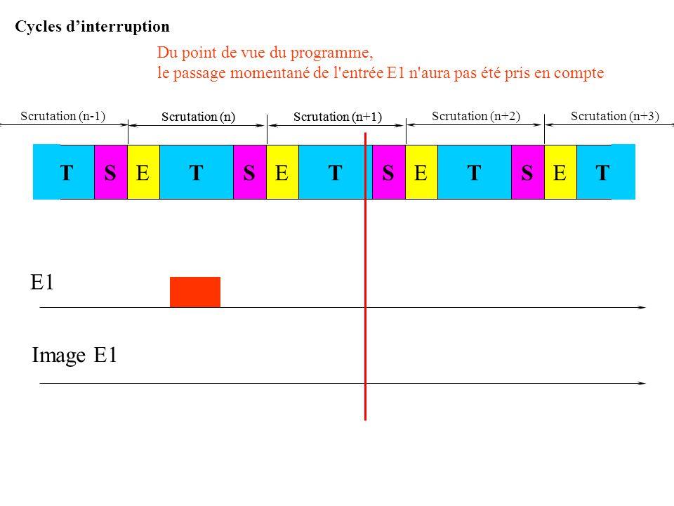 Scrutation (n)Scrutation (n+1) E1 Image E1 La mémoire image E1 n'a été à l'état 1 ni lors de la scrutation (n), ni lors de la scrutation (n+1) STSTEST