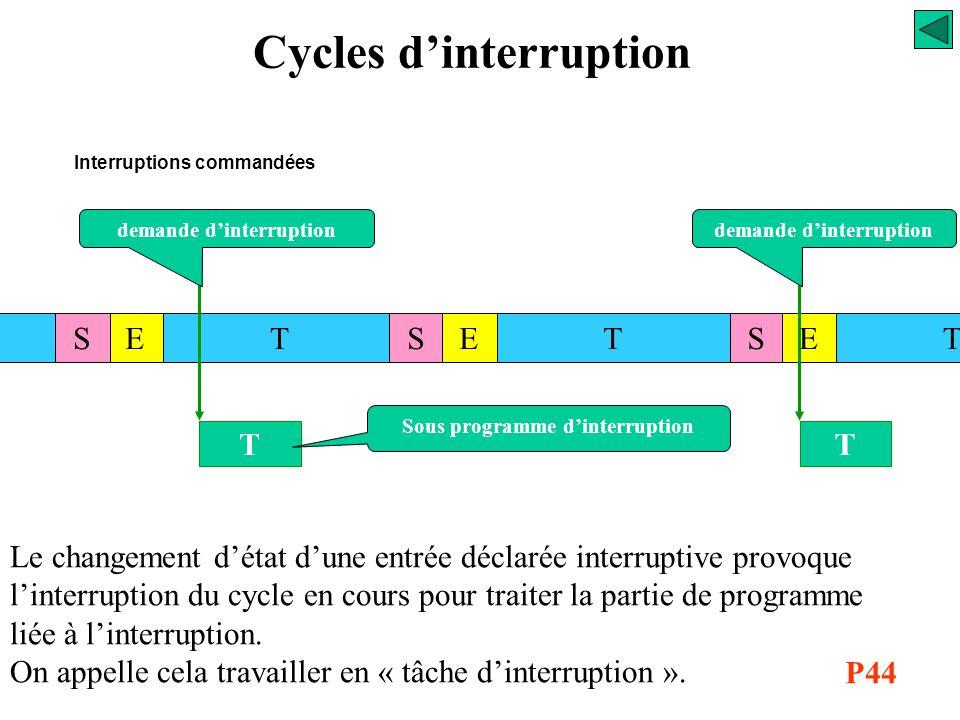 Les automates de dernière génération permettent le travail par interruption du cycle. C'est à la configuration de l'API qu'il est possible de déclarer