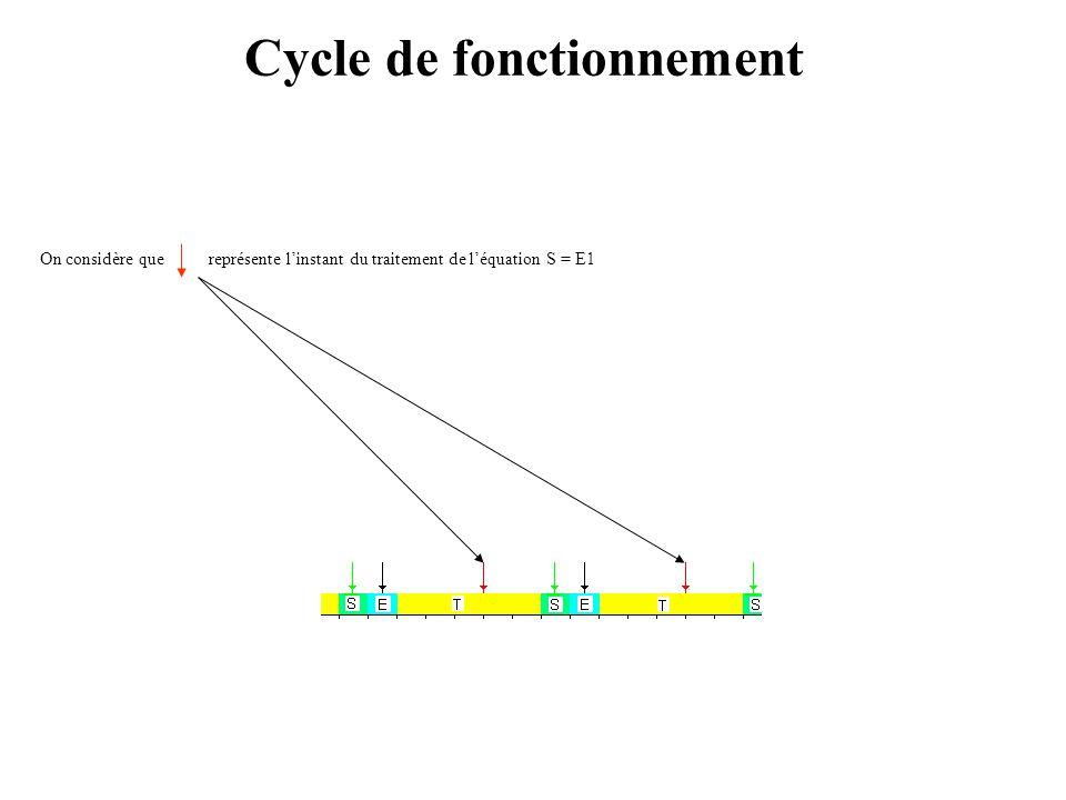 On considère que représente l'instant de l'affectation de la sortie S. Cycle de fonctionnement