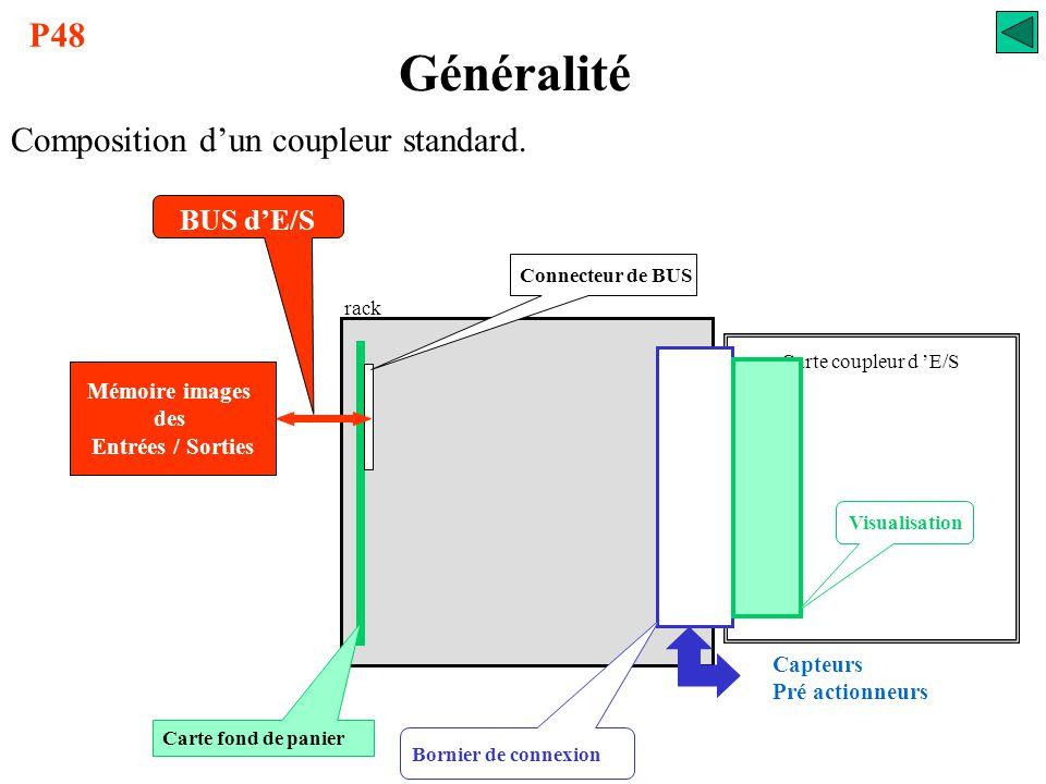 Généralité Les coupleurs industriels assurent la liaison entre l'UC de l'automate et La partie opérative « le process ». les coupleurs d'entrées reçoi