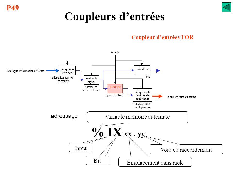 Coupleurs d'entrées Les coupleurs d'entrées permettent à l'UC de l'API d'effectuer une lecture de l'état logique des capteurs qui lui sont associés. A