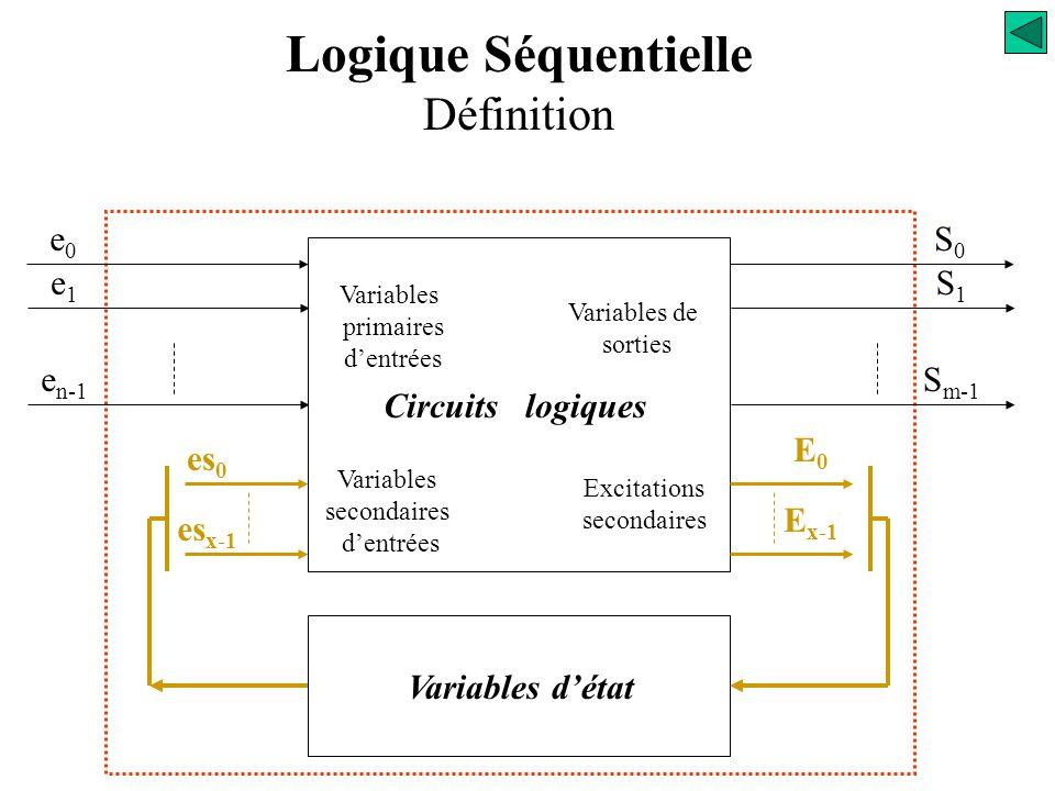 Dans un système séquentiel, la valeur de la sortie dépend des entrées et du temps, il y a une mémoire. S = f ( e, t ) On ne va pas garder la variable