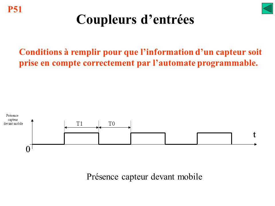 Coupleurs d'entrées Coupleur d'entrées TOR câblage Alimentation des entrées 24 v = - + Type NPN P50 commun