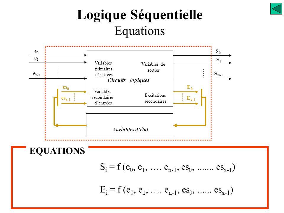 Circuits logiques e0e0 e1e1 e n-1 Variables primaires d'entrées S0S0 S1S1 S m-1 Variables de sorties E0E0 E x-1 Excitations secondaires es 0 es x-1 Va