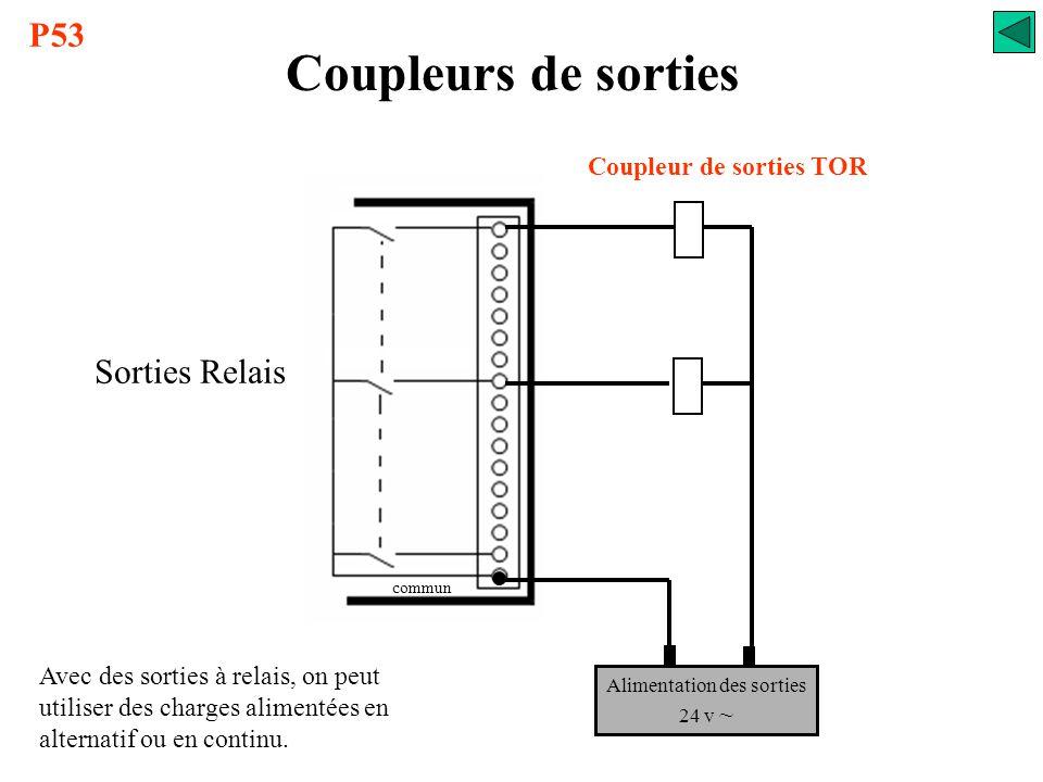 Coupleurs de sorties Coupleur de sorties TOR adressage % QX 06. 15 adapter le signal ISOLER amplifier protéger visualiser énergie fusibles Relais tran