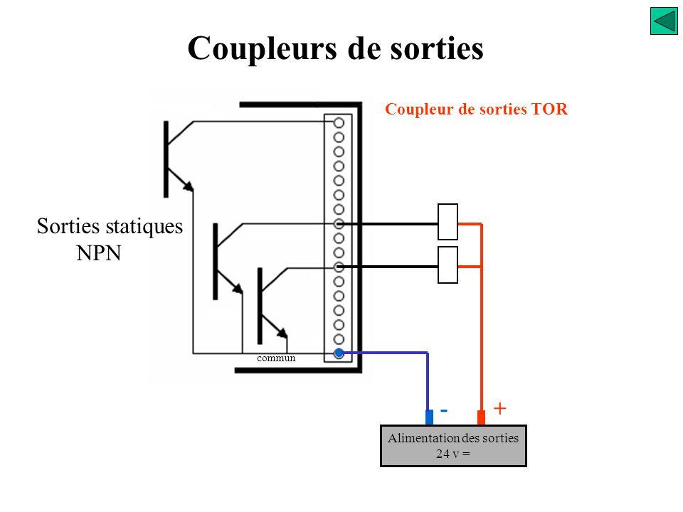 Coupleurs de sorties Coupleur de sorties TOR Alimentation des sorties 24 v ~ Sorties Relais Avec des sorties à relais, on peut utiliser des charges al