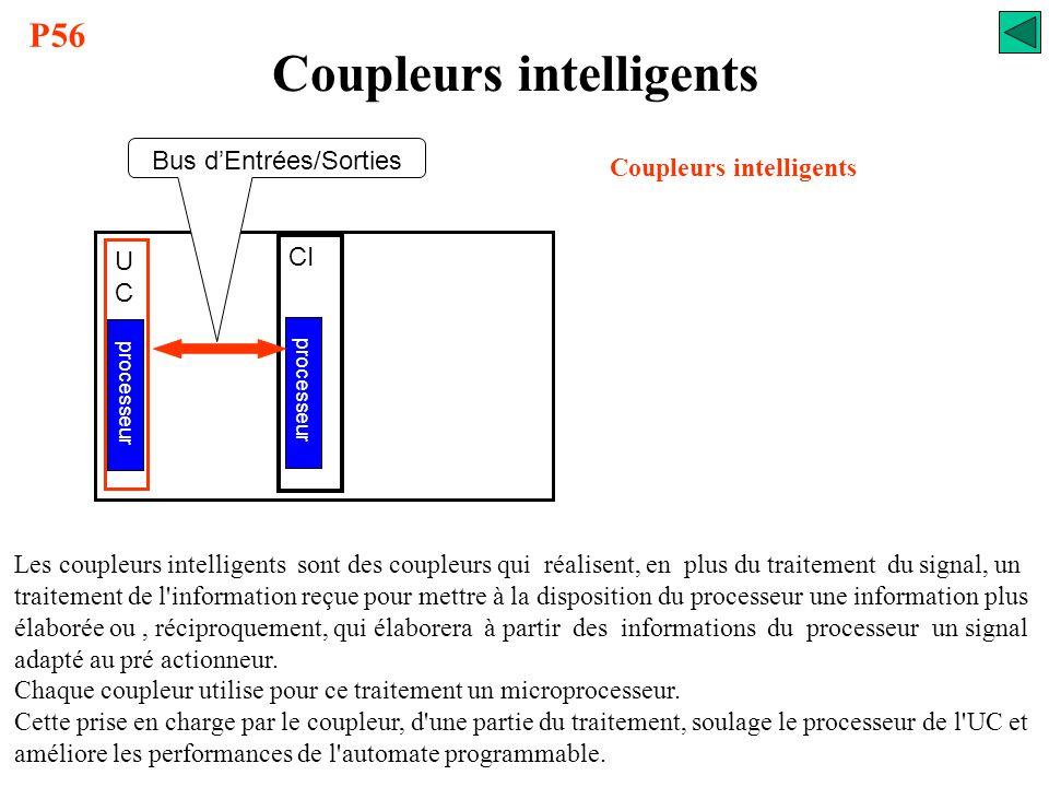 Types d'architectures Décentralisation du traitement Réseau local inter-automate UCUC PO (k) PC(k) UCUC PC(m) Une Partie Opérative ne peut être en lia