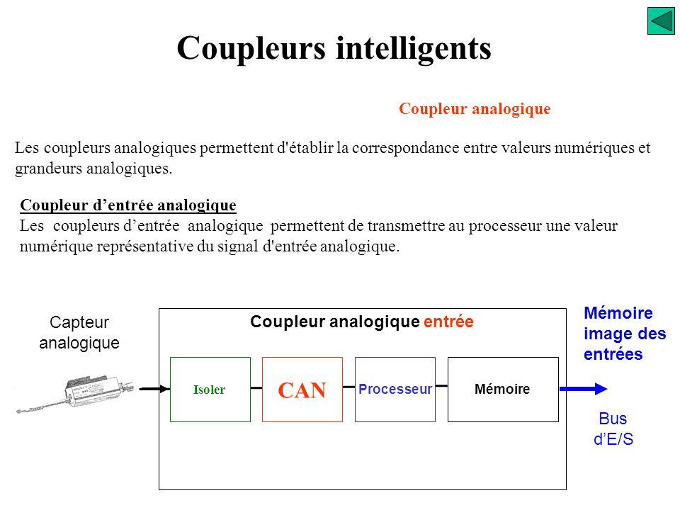 Coupleurs intelligents UCUC CI processeur Bus d'Entrées/Sorties Les coupleurs intelligents sont des coupleurs qui réalisent, en plus du traitement du