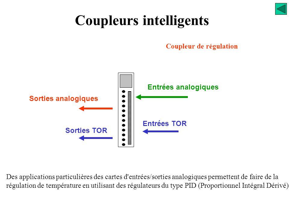 Coupleurs intelligents Coupleur analogique Les coupleurs analogiques permettent d'établir la correspondance entre valeurs numériques et grandeurs anal