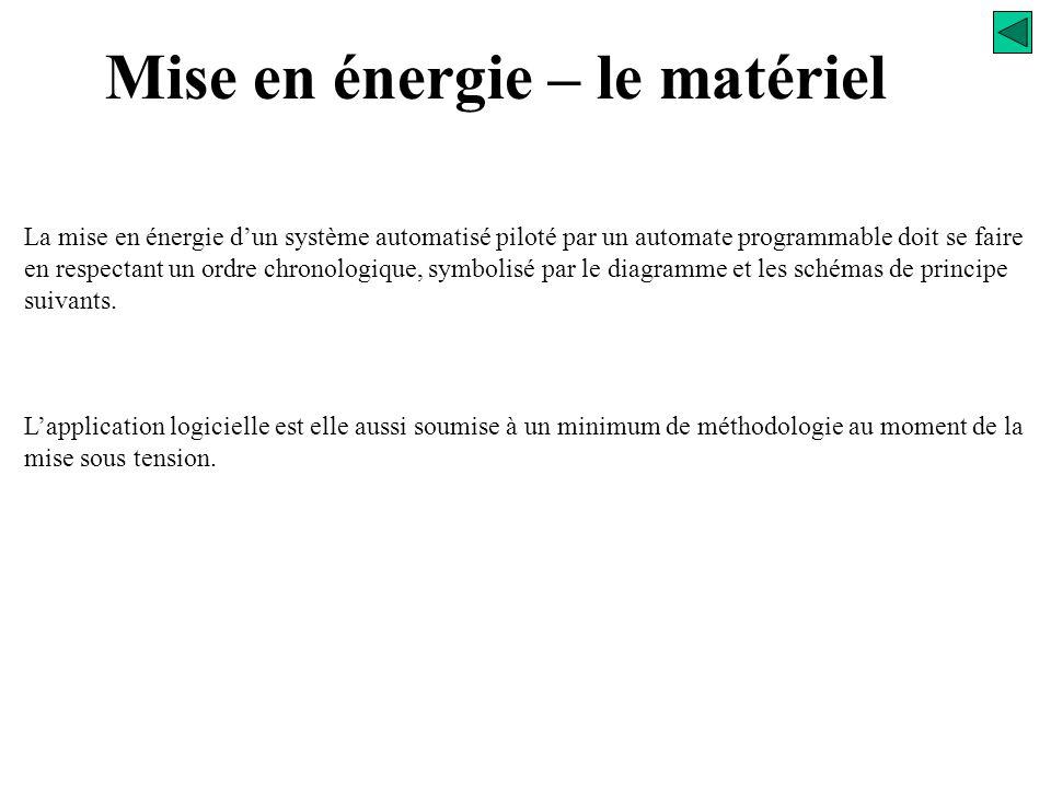 Mise en énergie – le matériel La majorité des systèmes automatisés sont actuellement basés sur un mixage d'énergie électrique et pneumatique. La disti