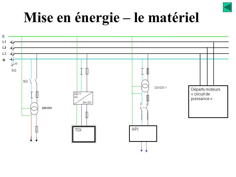 Mise en énergie – le matériel La mise en énergie d'un système automatisé piloté par un automate programmable doit se faire en respectant un ordre chro