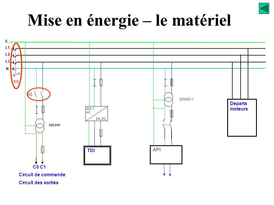 Fermeture du sectionneur général Mise en énergie – le matériel P60