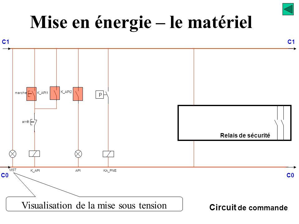 Fermeture du sectionneur général Alimentation du circuit de puissance Alimentation du circuit de commande Mise en énergie – le matériel Alimentation d