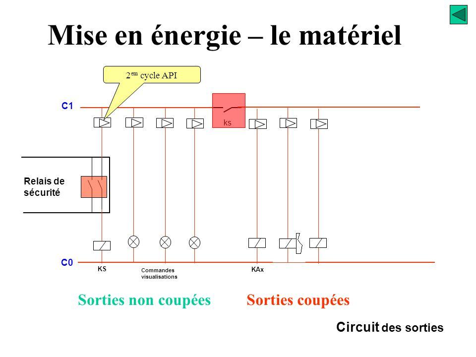 RAZ de tous les Grafcets Initialisation du Grafcet de sécurité Alimentation des sorties coupées Mise en énergie – le logiciel 2 em cycle API début fin