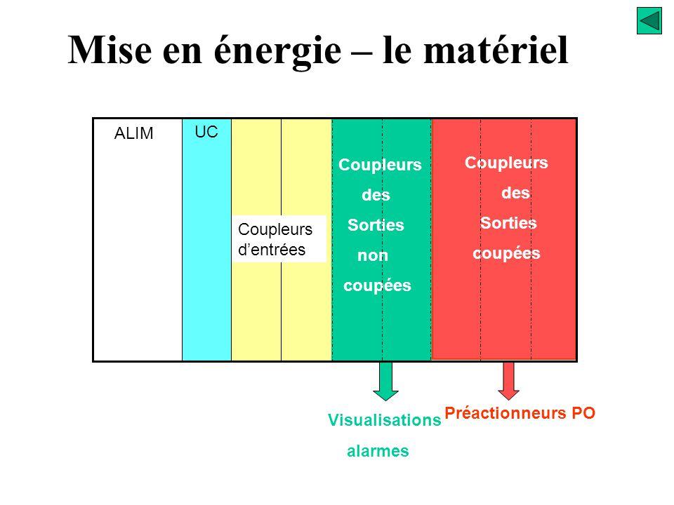 Mise en énergie – le matériel AlimentationUnité Centrale Coupleur intelligent Coupleur d'entrées Coupleur de sorties Sorties non coupées Visualisation