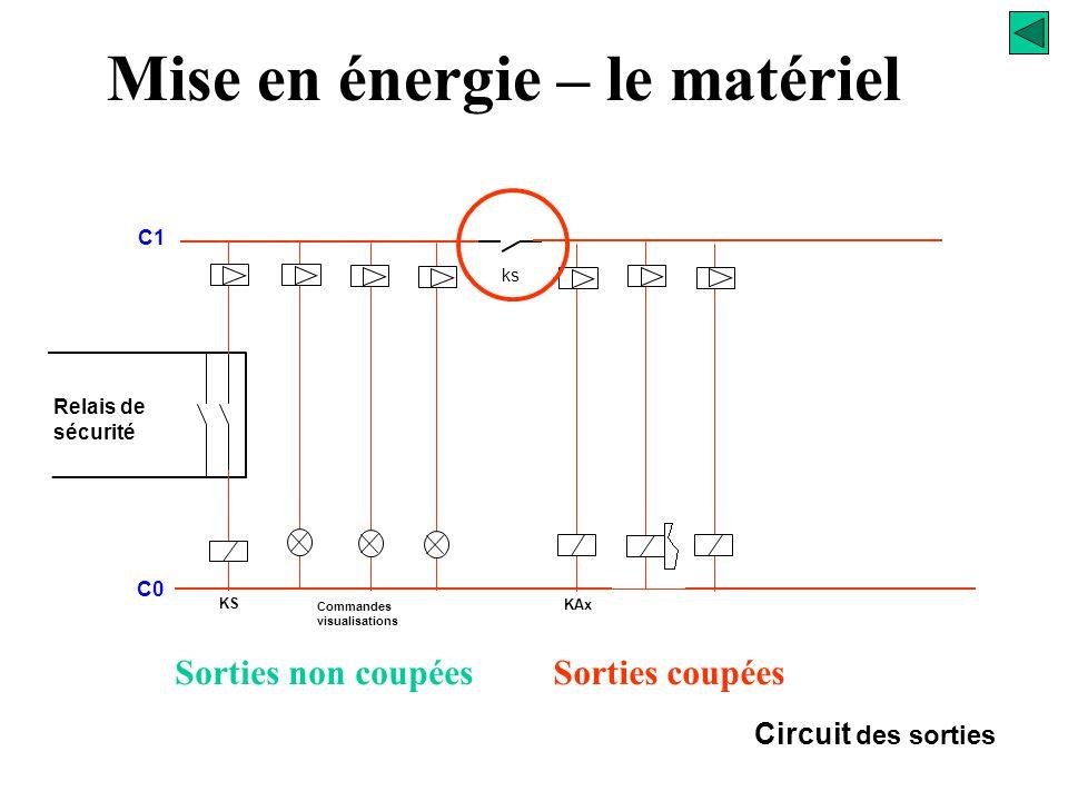 ALIM UC Coupleurs d'entrées Mise en énergie – le matériel Préactionneurs PO Coupleurs des Sorties coupées Visualisations alarmes Coupleurs des Sorties