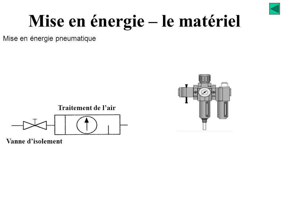 Mise en énergie pneumatique Mise en énergie – le matériel P61 Vanne d'isolement