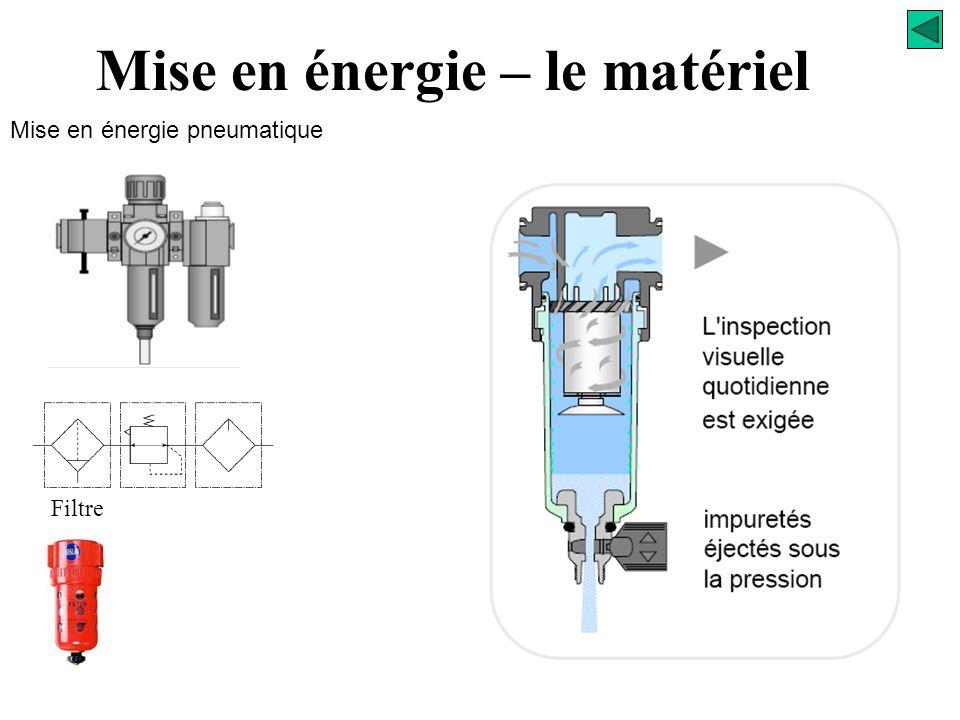 Mise en énergie pneumatique Mise en énergie – le matériel Traitement de l'air Vanne d'isolement