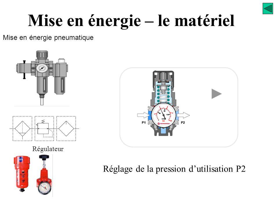 Mise en énergie pneumatique Mise en énergie – le matériel Filtre RégulateurLubrificateur