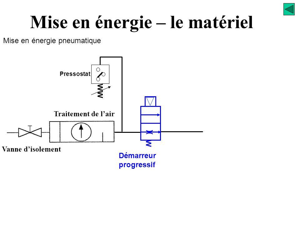Pressostat WW Mise en énergie pneumatique Mise en énergie – le matériel Traitement de l'air Vanne d'isolement