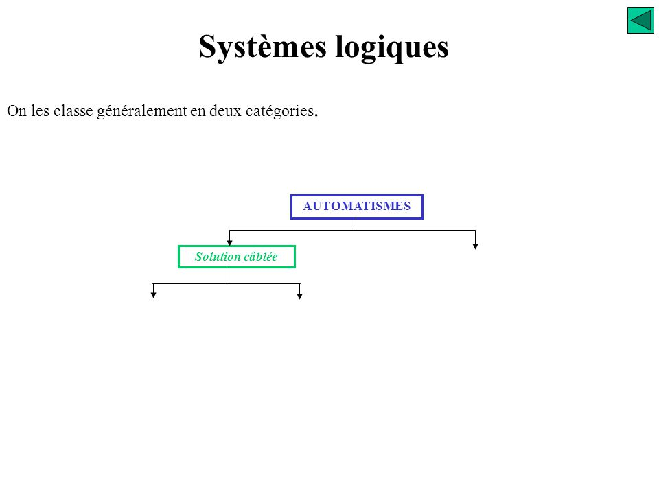 Solution câblée AUTOMATISMES On les classe généralement en deux catégories. Systèmes logiques
