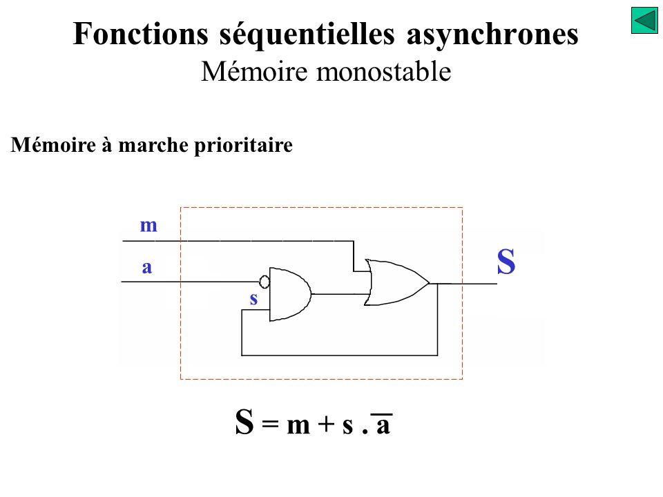 Mémoire à marche prioritaire m sa S S = m + s. a Fonctions séquentielles asynchrones Mémoire monostable