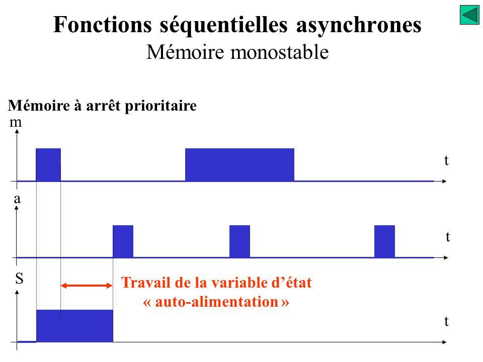 Mémoire à arrêt prioritaire La sortie S est active quand l'information m apparaît : S = m La sortie S reste active quand l'information m disparaît : n