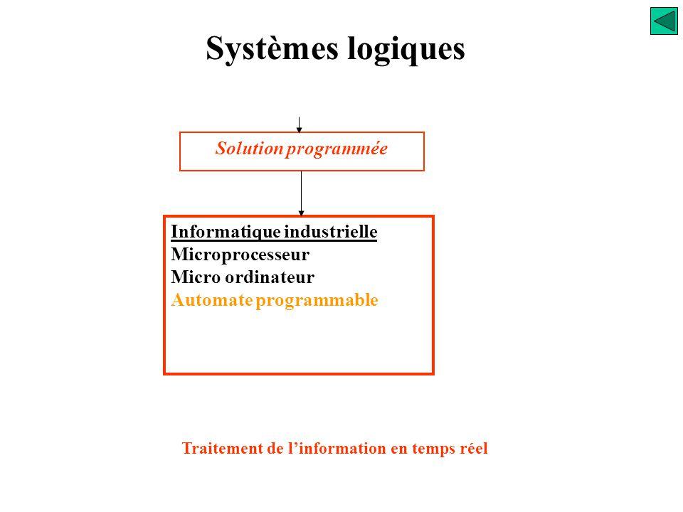 Informatique industrielle Microprocesseur Micro ordinateur Automate programmable Solution programmée Traitement de l'information en temps réel Systèmes logiques