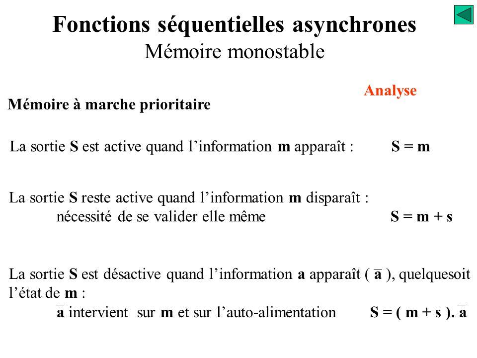 Mémoire à arrêt prioritaire m t t a t S variable d'état Fonctions séquentielles asynchrones Mémoire monostable