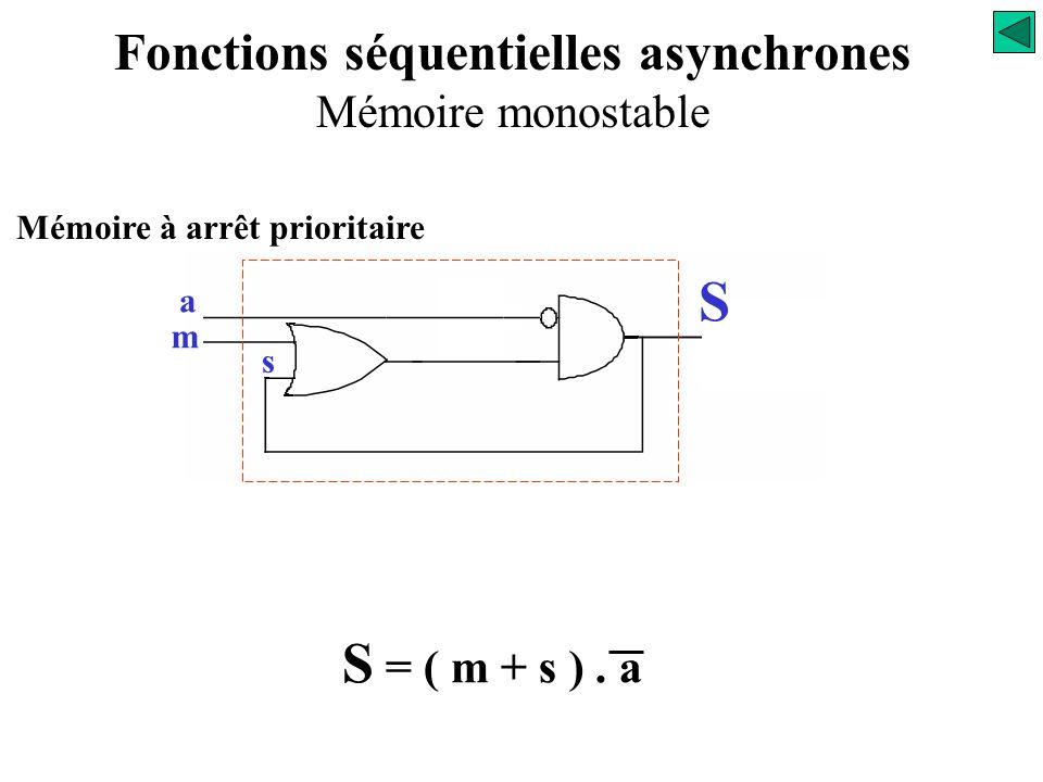 Mémoire à arrêt prioritaire m s a S S = ( m + s ). a Fonctions séquentielles asynchrones Mémoire monostable