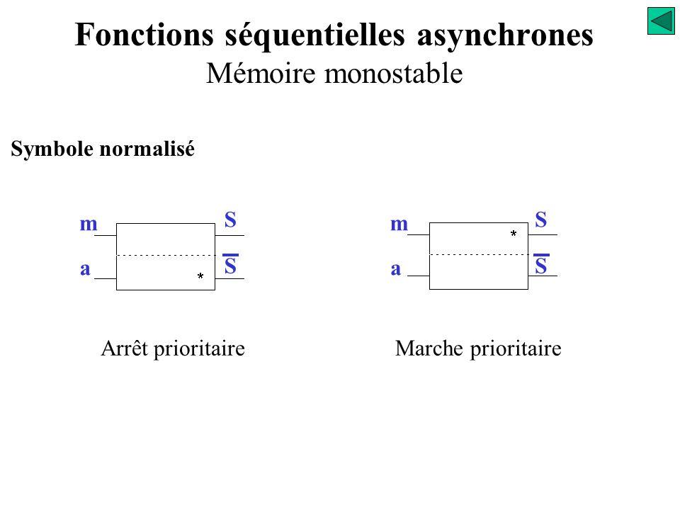 Mémoire à arrêt prioritaire m s a S = ( m + s ). a S Fonctions séquentielles asynchrones Mémoire monostable