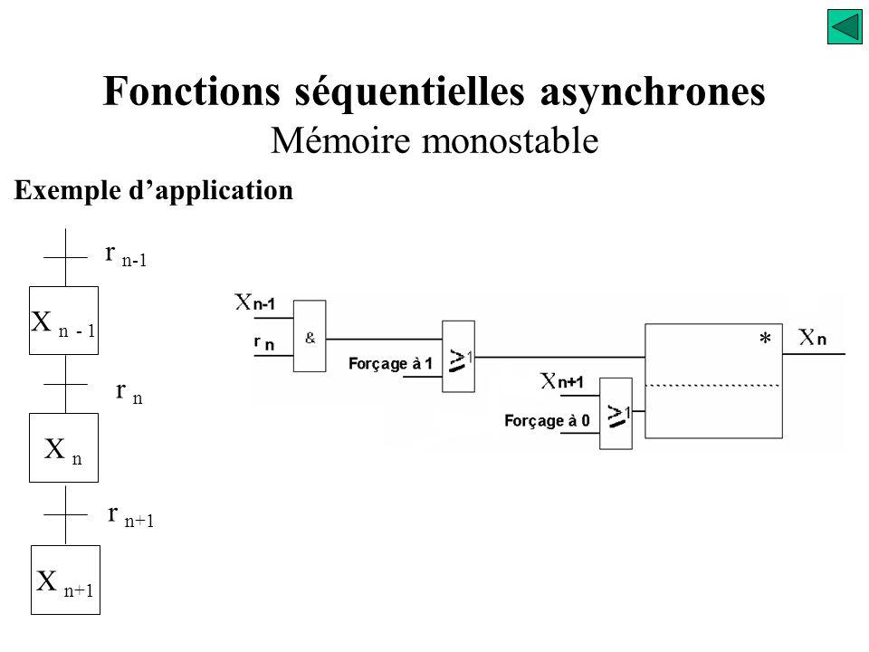 Exemple d'application X n - 1 X n r n r n+1 r n-1 Fonctions séquentielles asynchrones Mémoire monostable