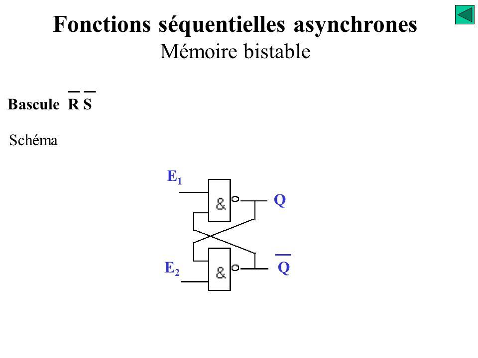 Exemple d'application * Fonctions séquentielles asynchrones Mémoire monostable X n - 1 X n r n r n+1 r n-1 X n+1