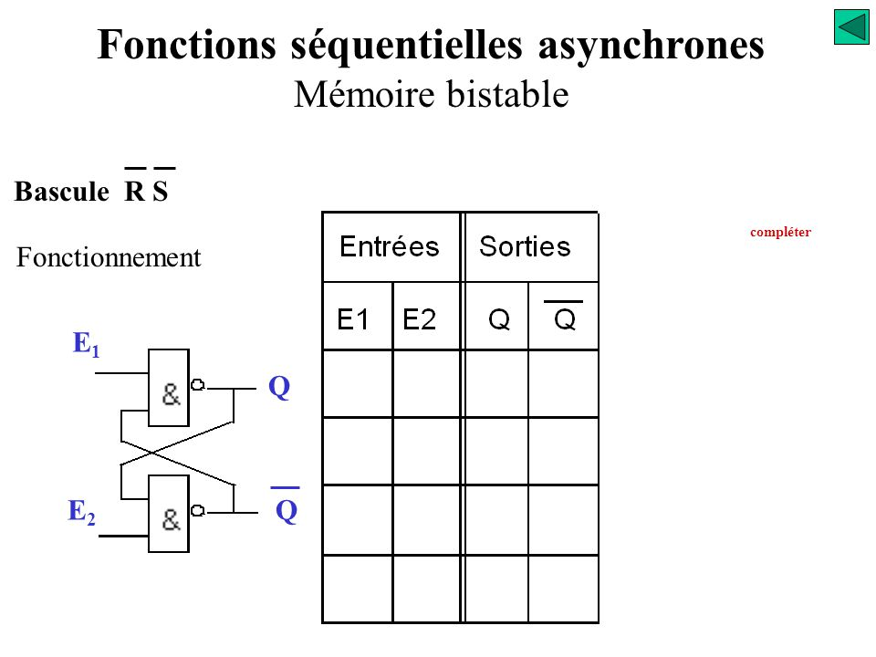 Bascule R S E1E1 Q E2E2 Q Schéma Fonctions séquentielles asynchrones Mémoire bistable