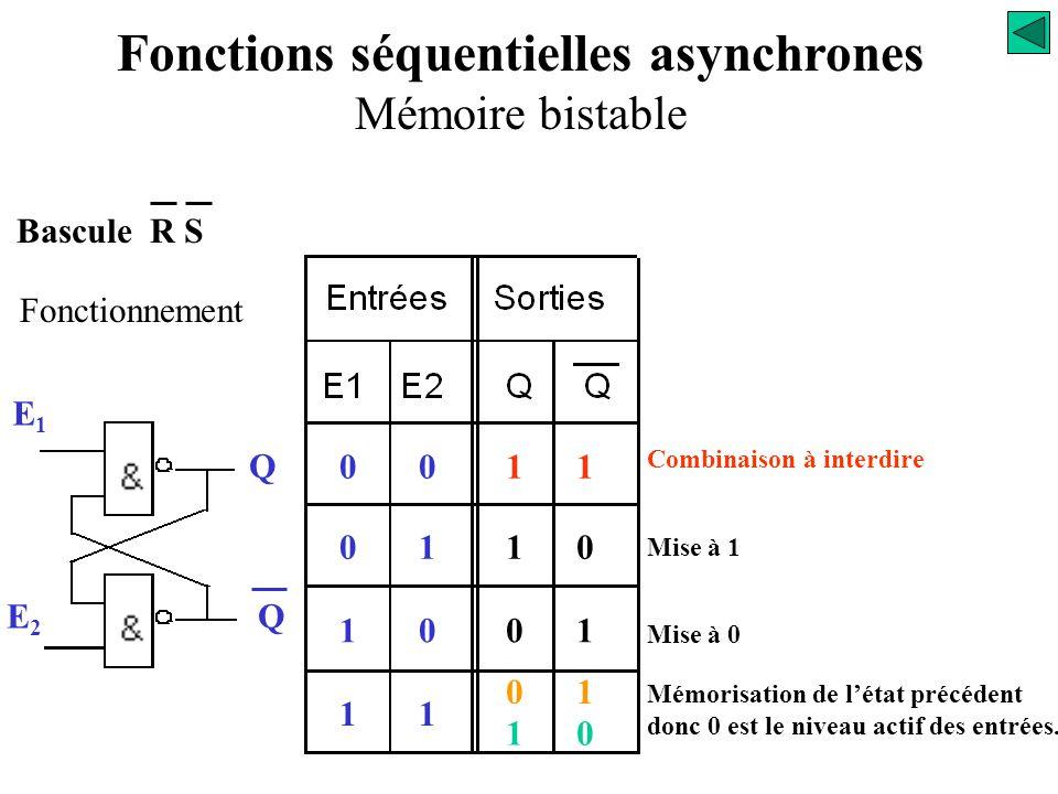 Bascule R S Fonctionnement E1E1 Q E2E2 Q compléter Fonctions séquentielles asynchrones Mémoire bistable